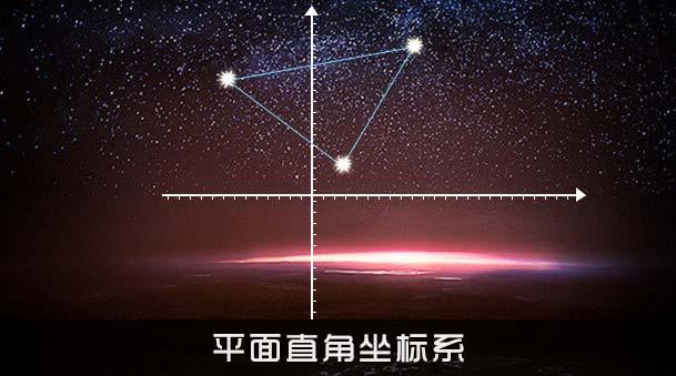 平面直角坐标系应运而生